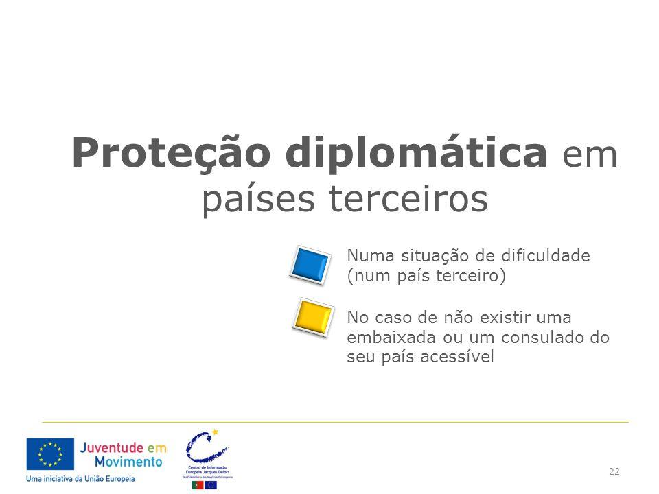 Proteção diplomática em países terceiros