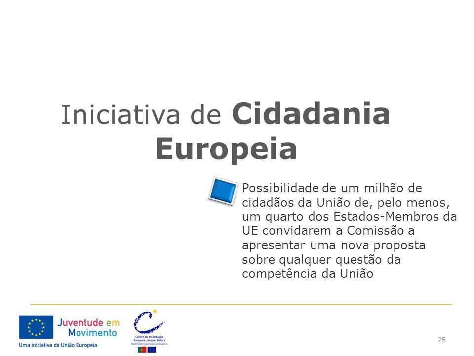 Iniciativa de Cidadania Europeia