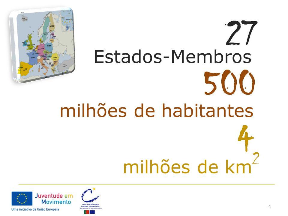 Estados-Membros milhões de habitantes milhões de km2