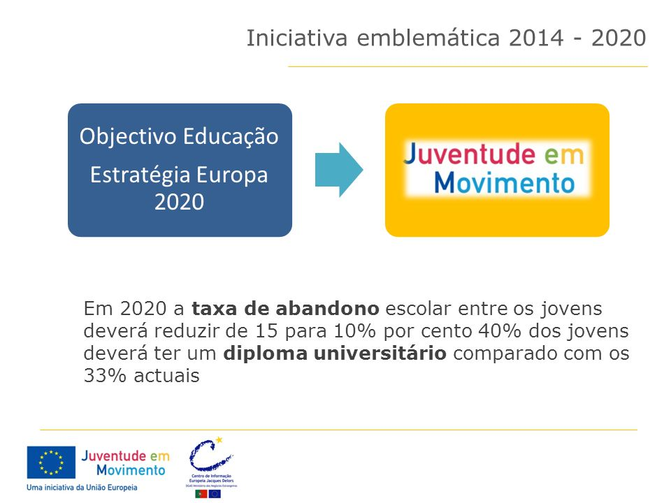 Objectivo Educação Estratégia Europa 2020