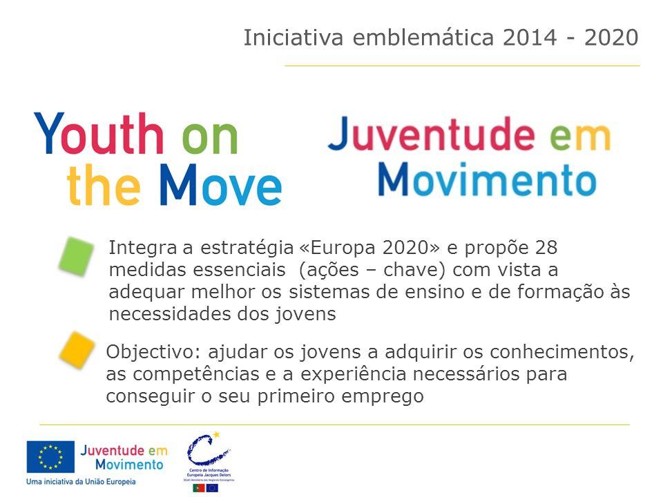 Iniciativa emblemática 2014 - 2020
