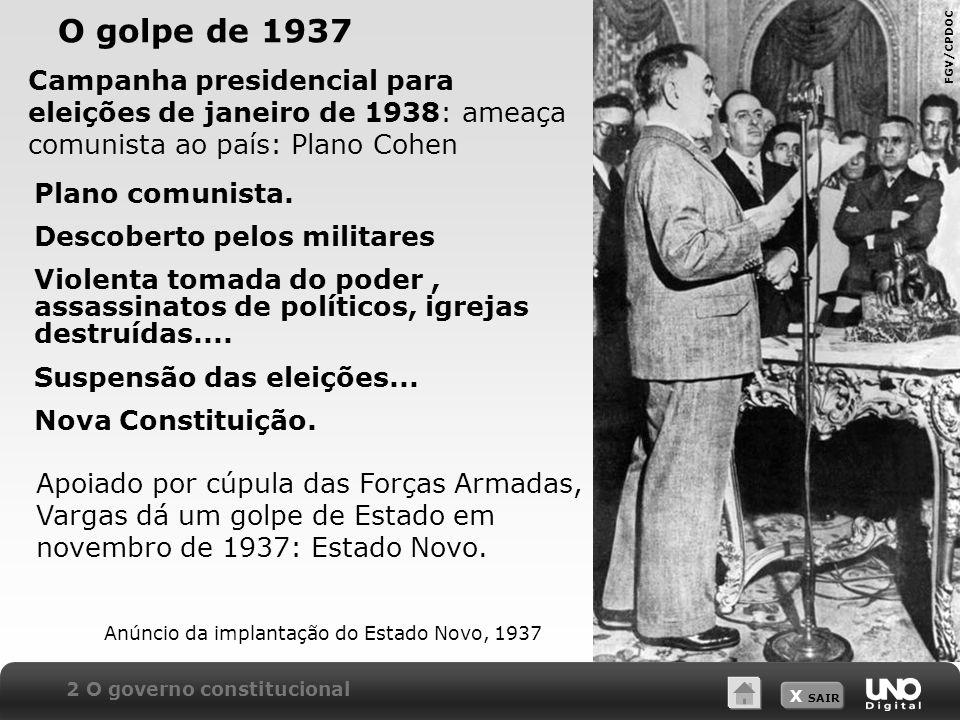 O golpe de 1937 FGV/CPDOC. Campanha presidencial para eleições de janeiro de 1938: ameaça comunista ao país: Plano Cohen.