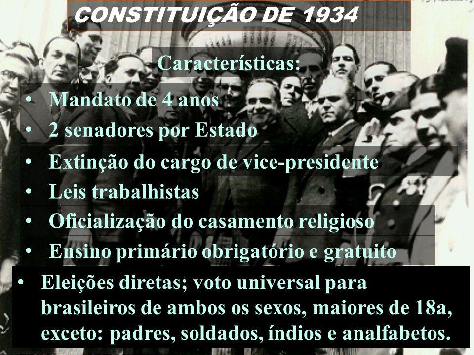 CONSTITUIÇÃO DE 1934 Características: Mandato de 4 anos. 2 senadores por Estado. Extinção do cargo de vice-presidente.