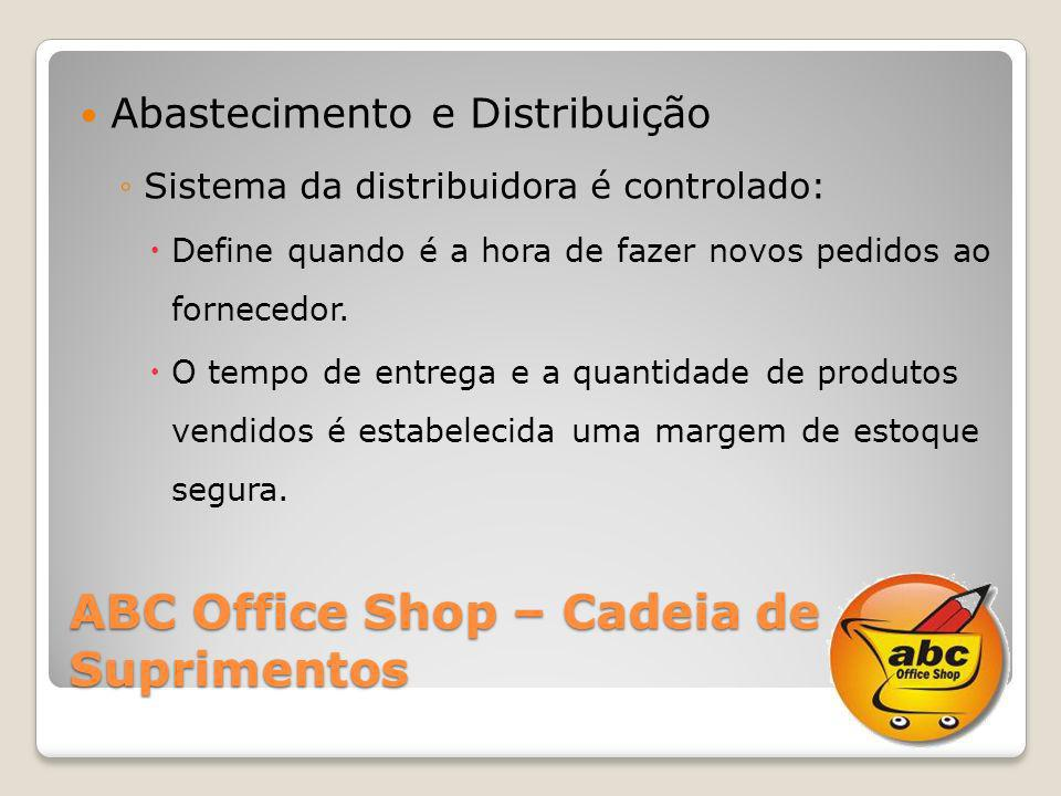 ABC Office Shop – Cadeia de Suprimentos