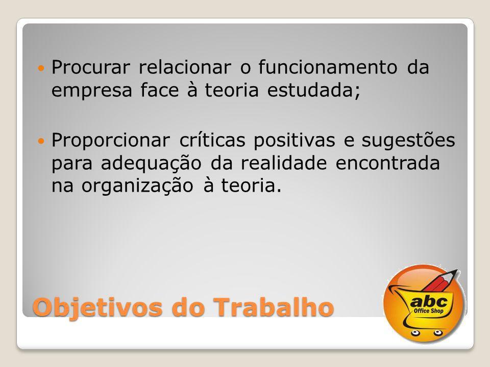 Procurar relacionar o funcionamento da empresa face à teoria estudada;