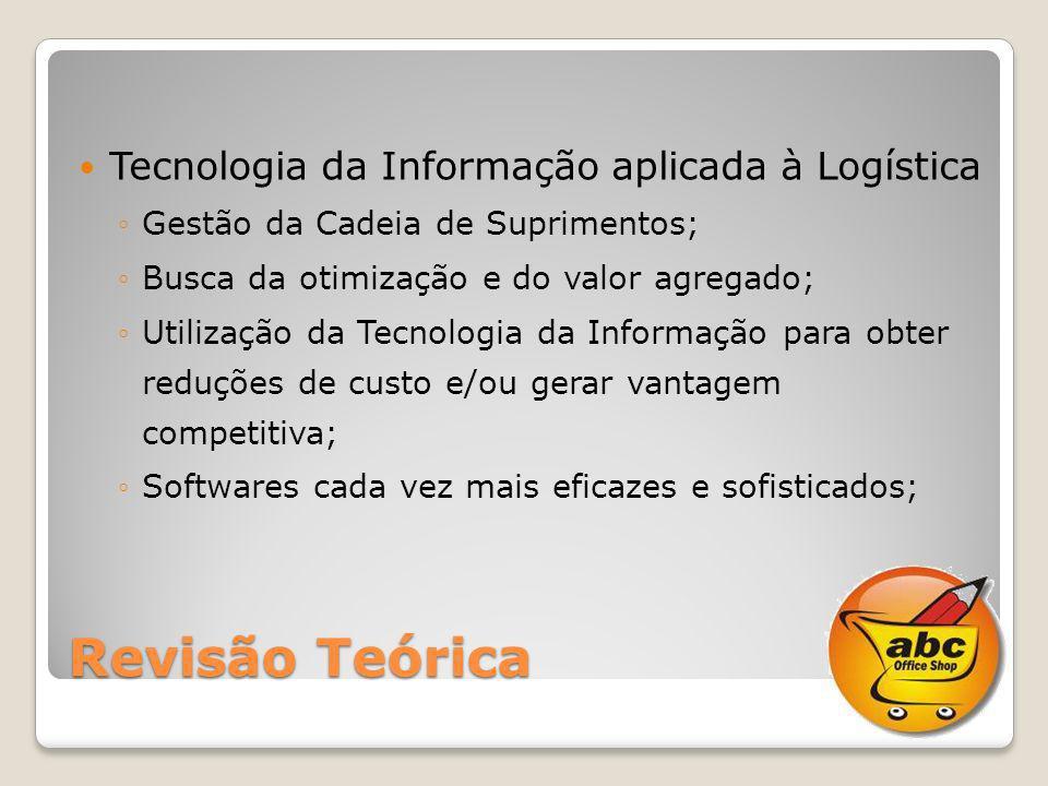 Revisão Teórica Tecnologia da Informação aplicada à Logística