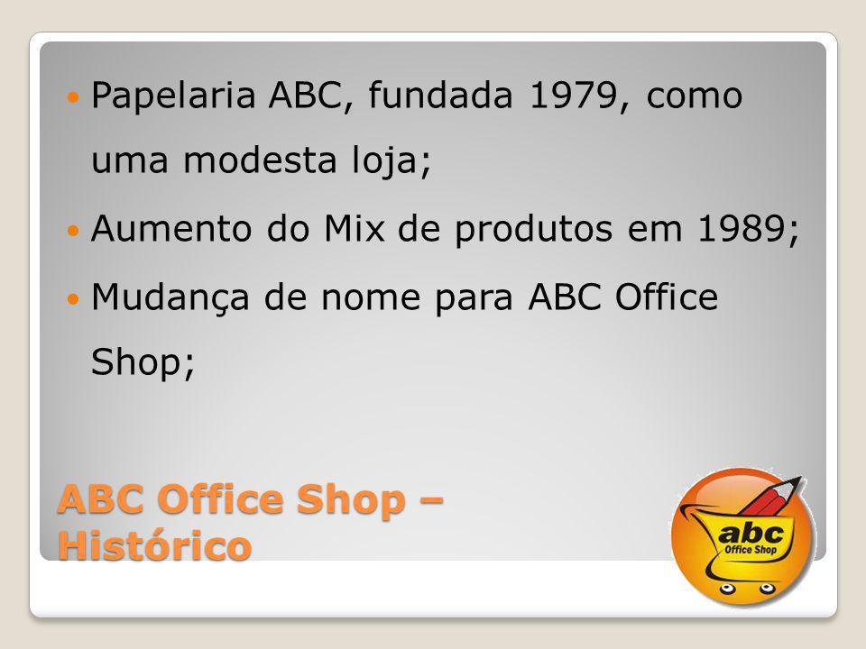 ABC Office Shop – Histórico