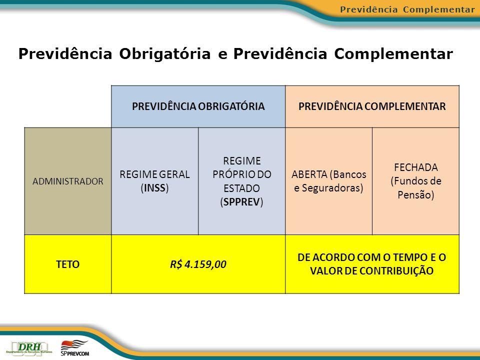Previdência Obrigatória e Previdência Complementar