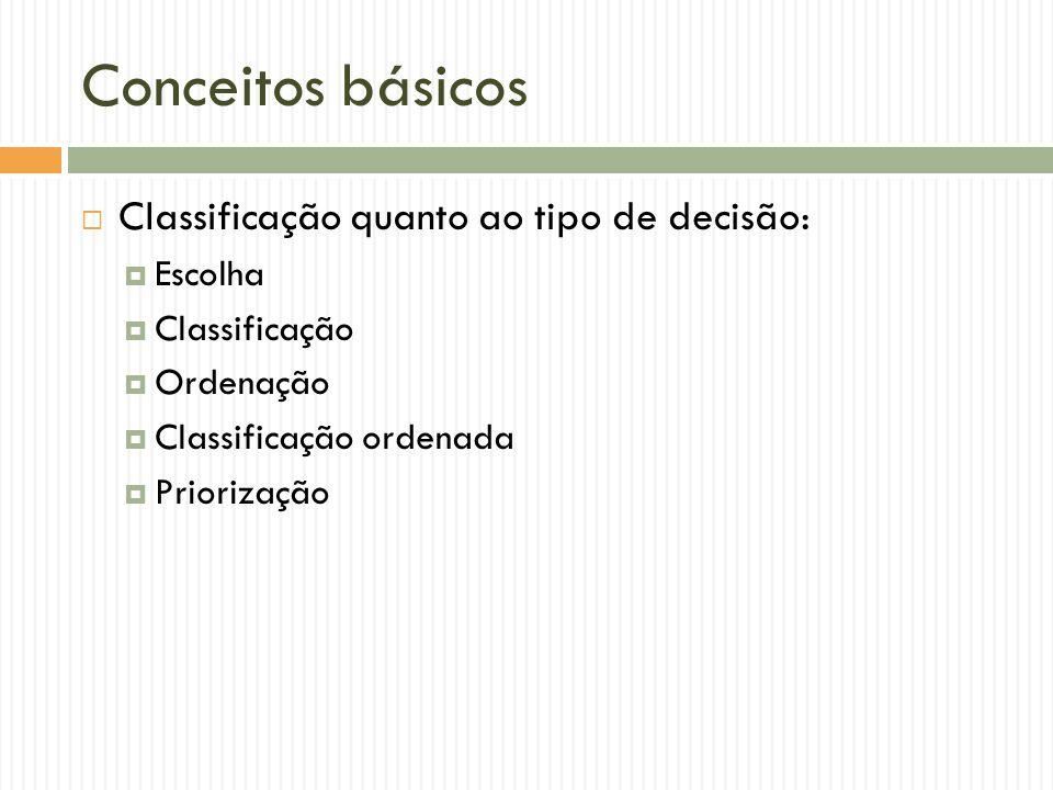 Conceitos básicos Classificação quanto ao tipo de decisão: Escolha