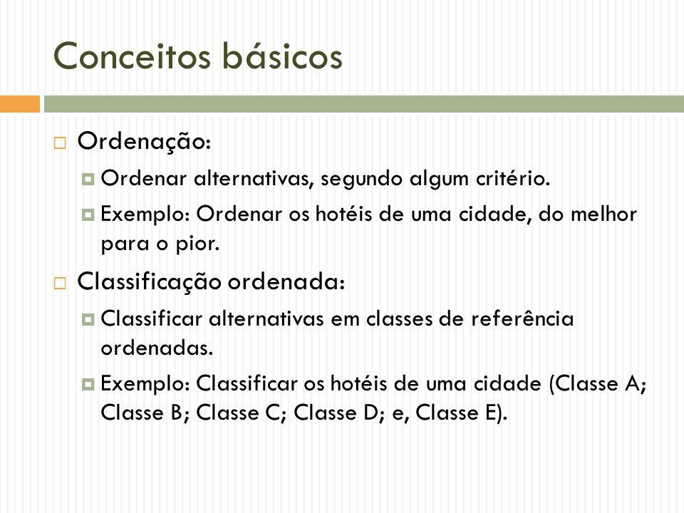 Conceitos básicos Ordenação: Classificação ordenada: