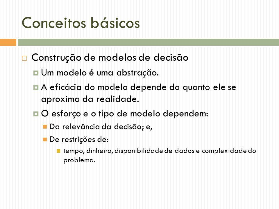 Conceitos básicos Construção de modelos de decisão