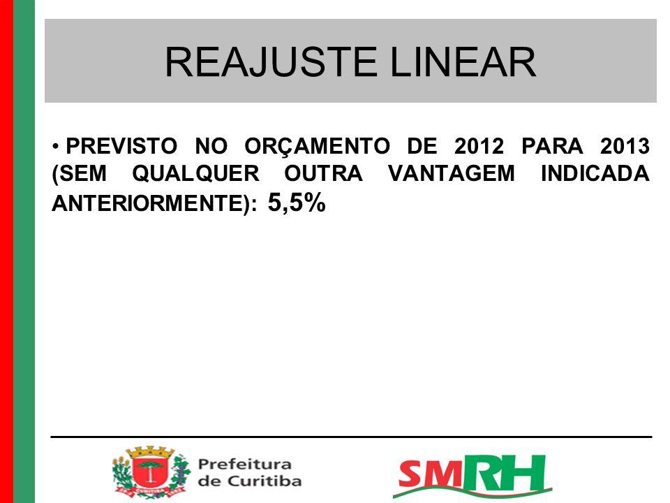REAJUSTE LINEAR PREVISTO NO ORÇAMENTO DE 2012 PARA 2013 (SEM QUALQUER OUTRA VANTAGEM INDICADA ANTERIORMENTE): 5,5%