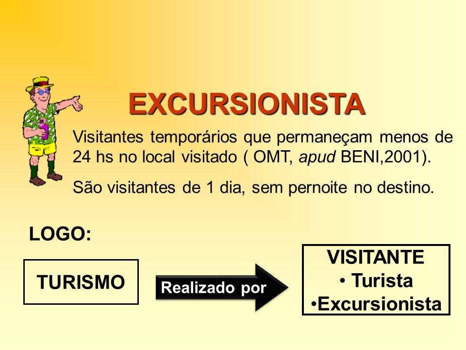 EXCURSIONISTA LOGO: VISITANTE Turista TURISMO Excursionista