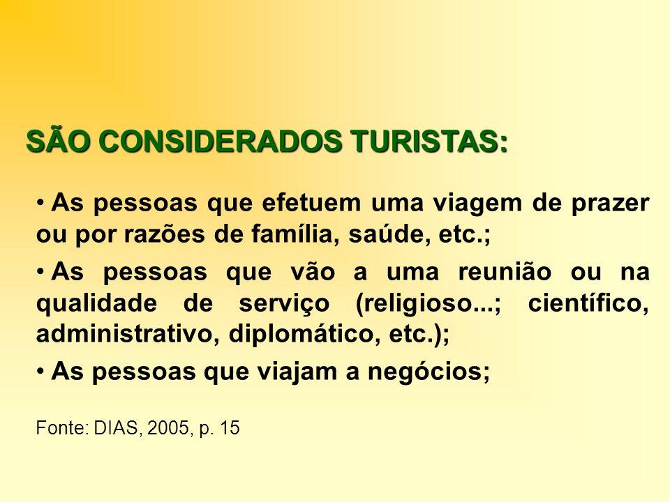 SÃO CONSIDERADOS TURISTAS: