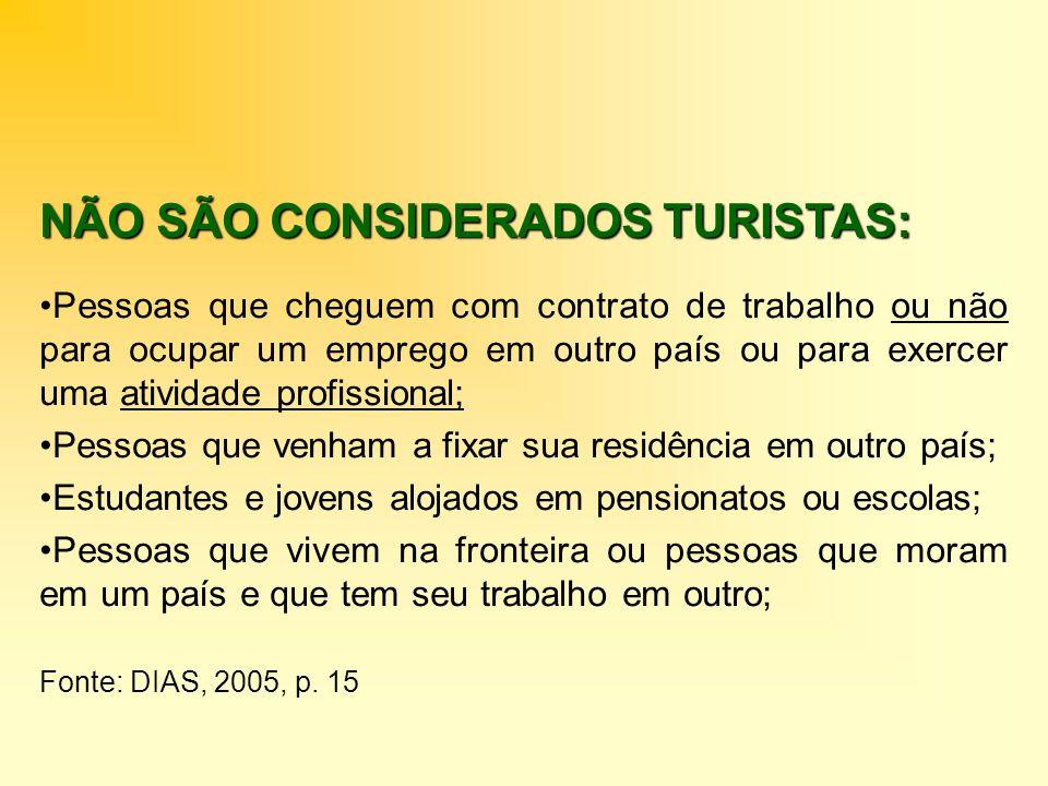 NÃO SÃO CONSIDERADOS TURISTAS: