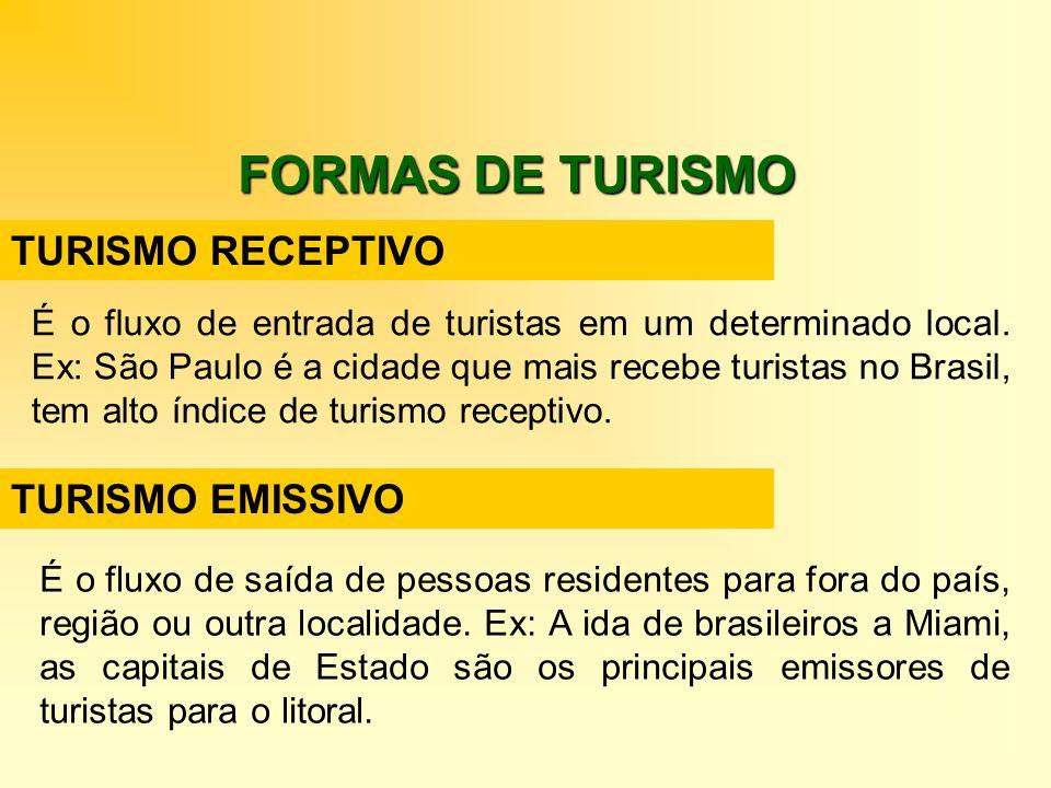FORMAS DE TURISMO TURISMO RECEPTIVO TURISMO EMISSIVO