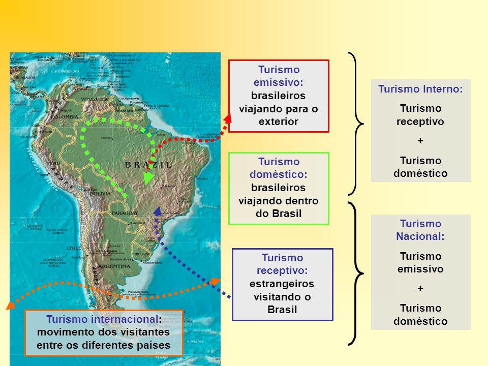 Turismo emissivo: brasileiros viajando para o exterior