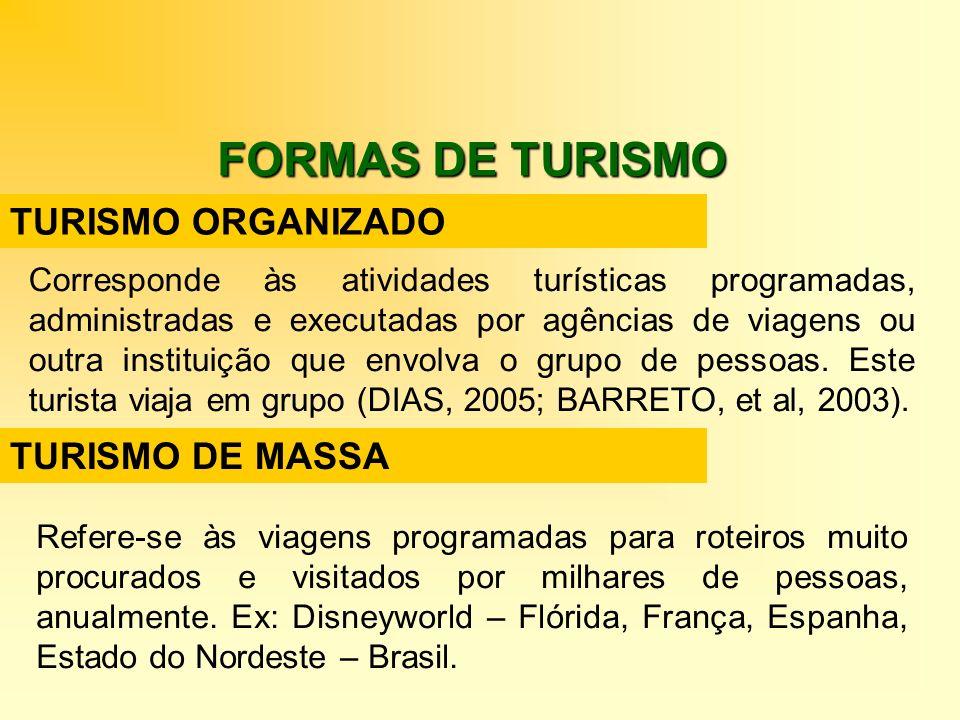 FORMAS DE TURISMO TURISMO ORGANIZADO TURISMO DE MASSA