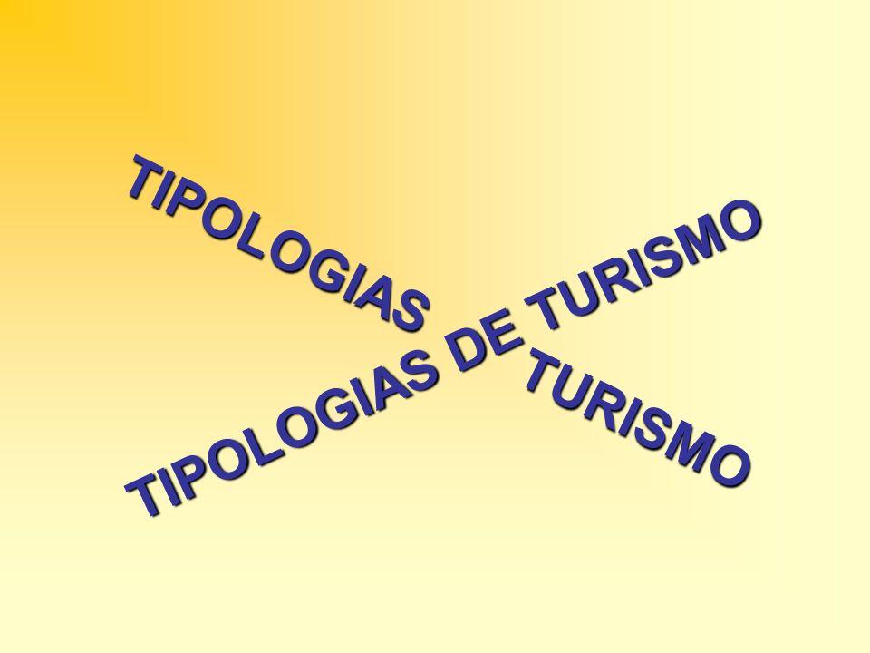 TIPOLOGIAS TURISMO TIPOLOGIAS DE TURISMO