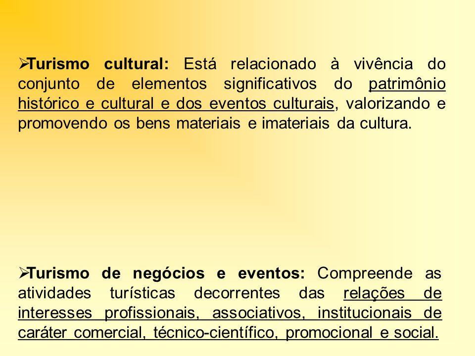 Turismo cultural: Está relacionado à vivência do conjunto de elementos significativos do patrimônio histórico e cultural e dos eventos culturais, valorizando e promovendo os bens materiais e imateriais da cultura.