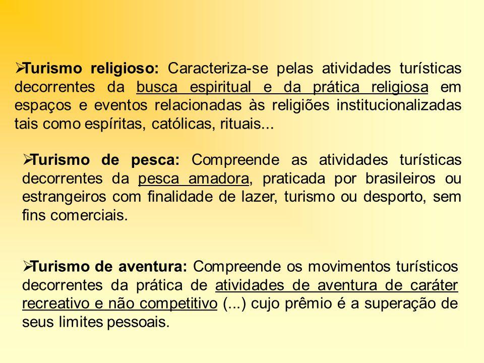 Turismo religioso: Caracteriza-se pelas atividades turísticas decorrentes da busca espiritual e da prática religiosa em espaços e eventos relacionadas às religiões institucionalizadas tais como espíritas, católicas, rituais...