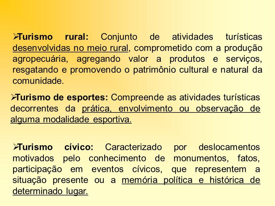 Turismo rural: Conjunto de atividades turísticas desenvolvidas no meio rural, comprometido com a produção agropecuária, agregando valor a produtos e serviços, resgatando e promovendo o patrimônio cultural e natural da comunidade.