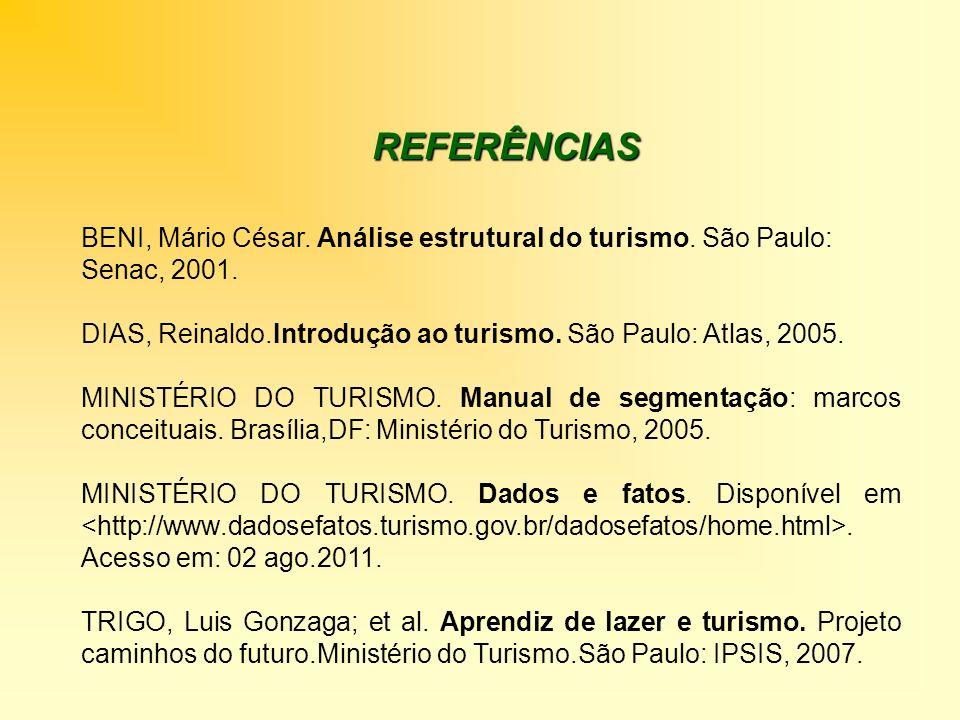 REFERÊNCIASBENI, Mário César. Análise estrutural do turismo. São Paulo: Senac, 2001. DIAS, Reinaldo.Introdução ao turismo. São Paulo: Atlas, 2005.
