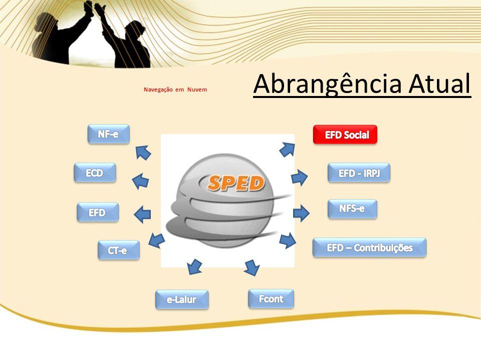 Abrangência Atual NF-e EFD Social ECD EFD - IRPJ NFS-e EFD