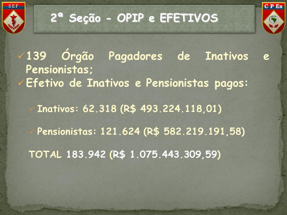 2ª Seção - OPIP e EFETIVOS
