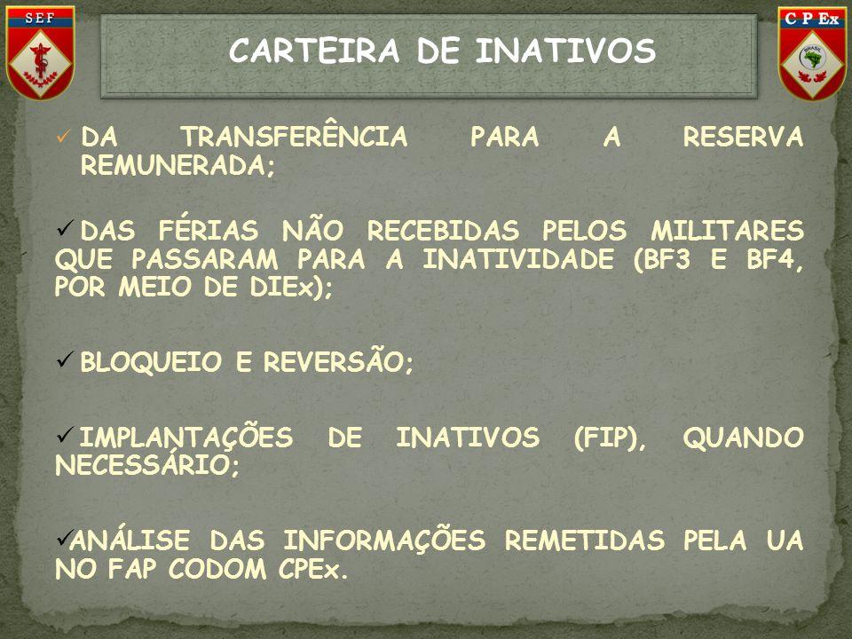 CARTEIRA DE INATIVOS Da Transferência para a reserva remunerada;
