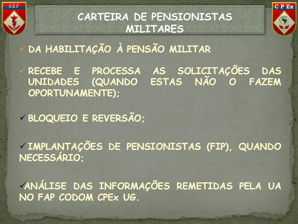 CARTEIRA DE PENSIONISTAS MILITARES