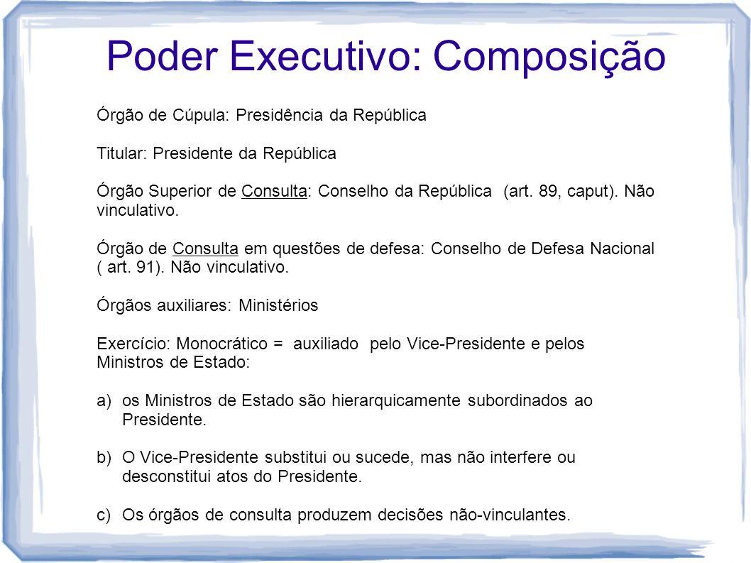 Poder Executivo: Composição