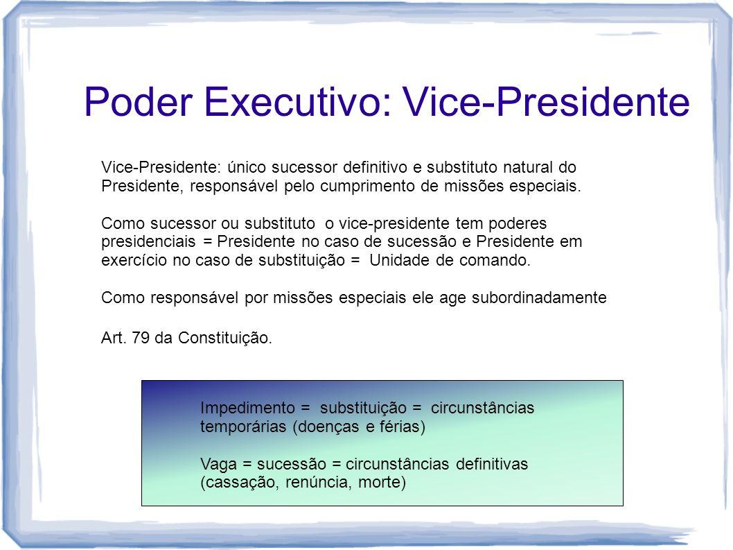 Poder Executivo: Vice-Presidente
