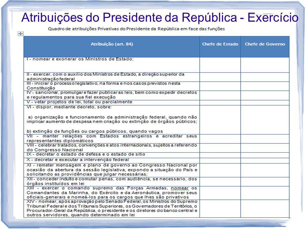 Atribuições do Presidente da República - Exercício