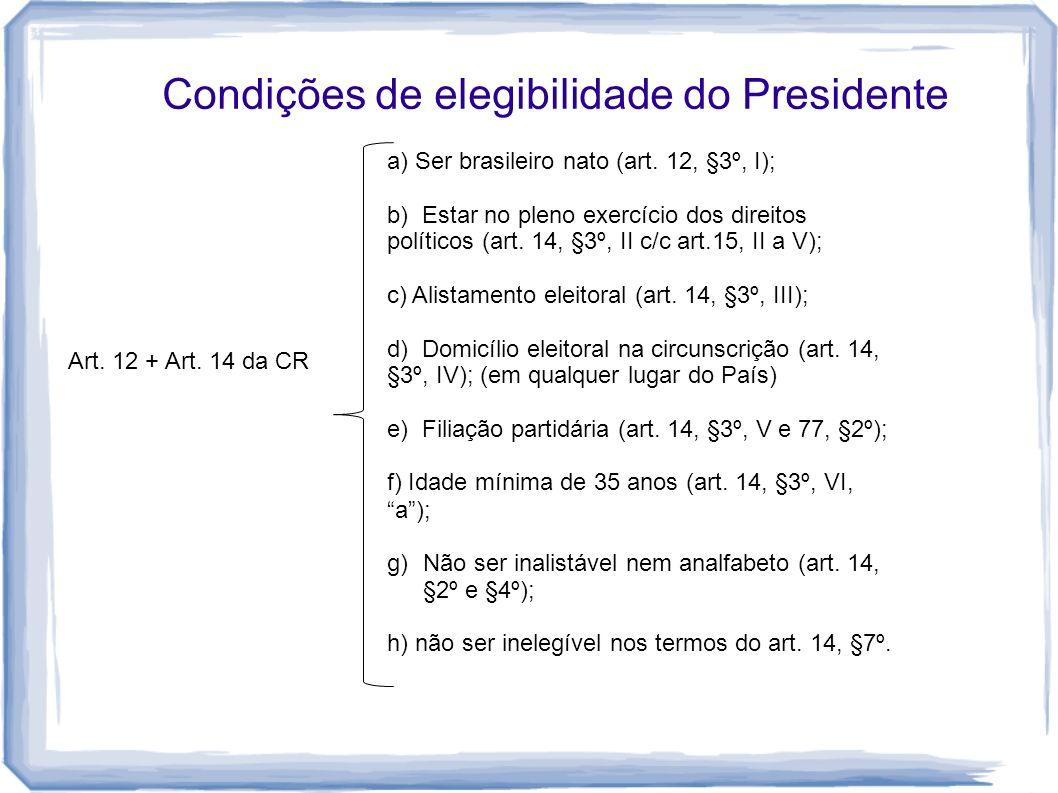 Condições de elegibilidade do Presidente