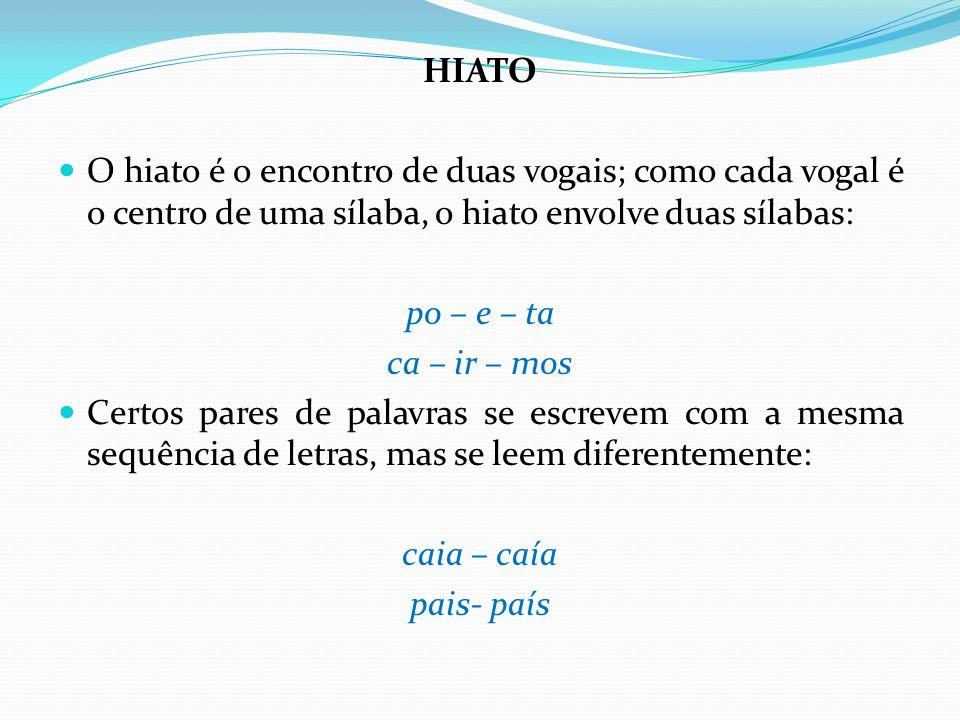 HIATO O hiato é o encontro de duas vogais; como cada vogal é o centro de uma sílaba, o hiato envolve duas sílabas: