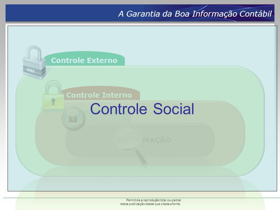 Controle Social A Garantia da Boa Informação Contábil Controle Externo