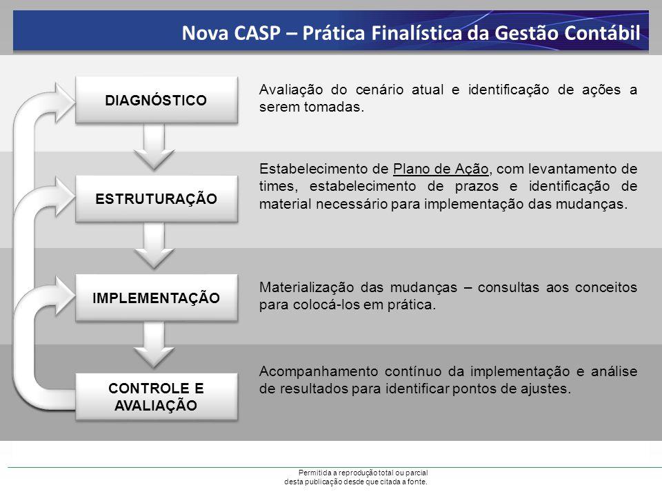 Nova CASP – Prática Finalística da Gestão Contábil