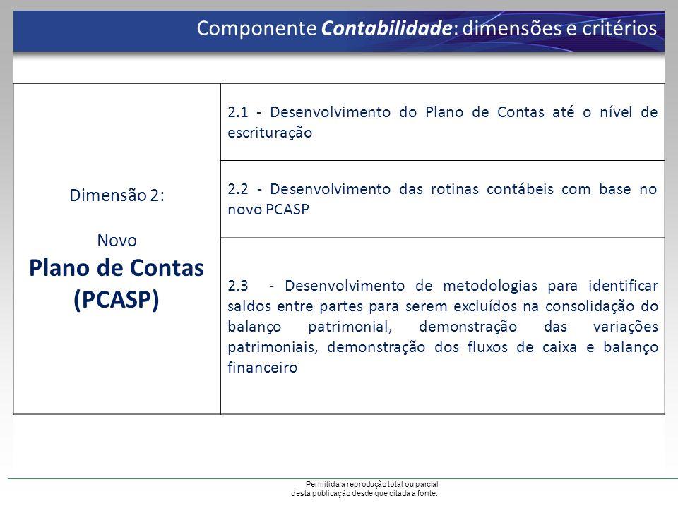 Plano de Contas (PCASP)
