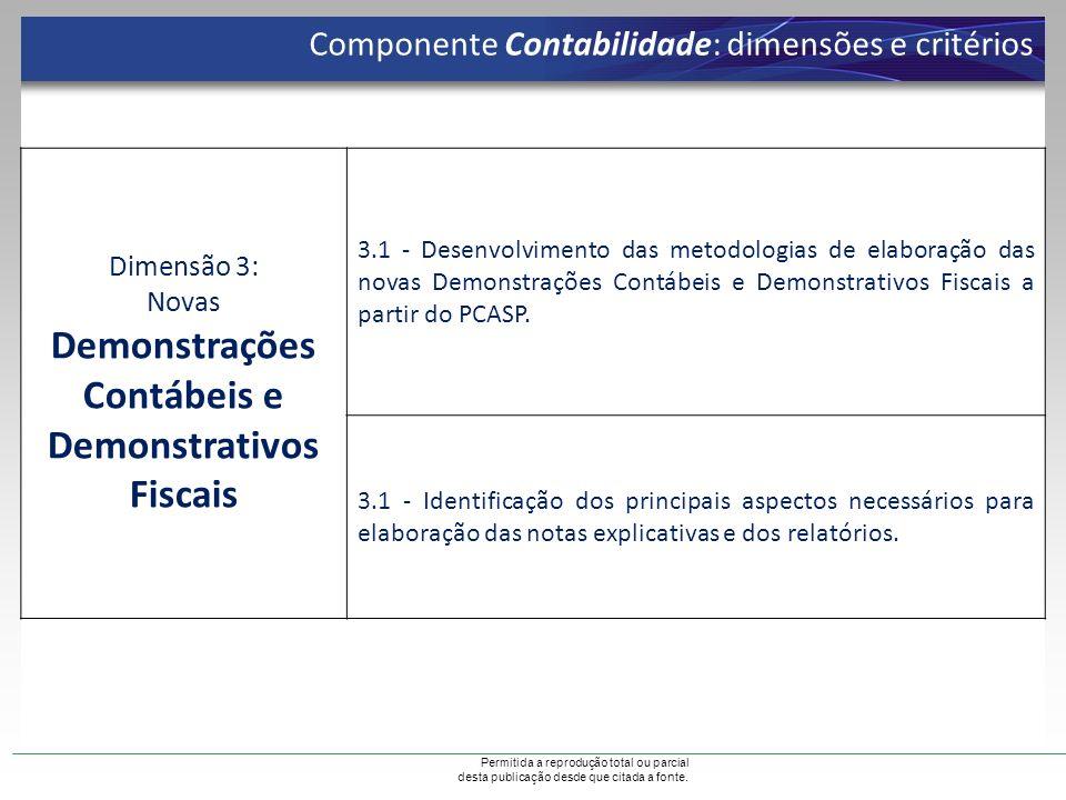 Demonstrações Contábeis e Demonstrativos Fiscais