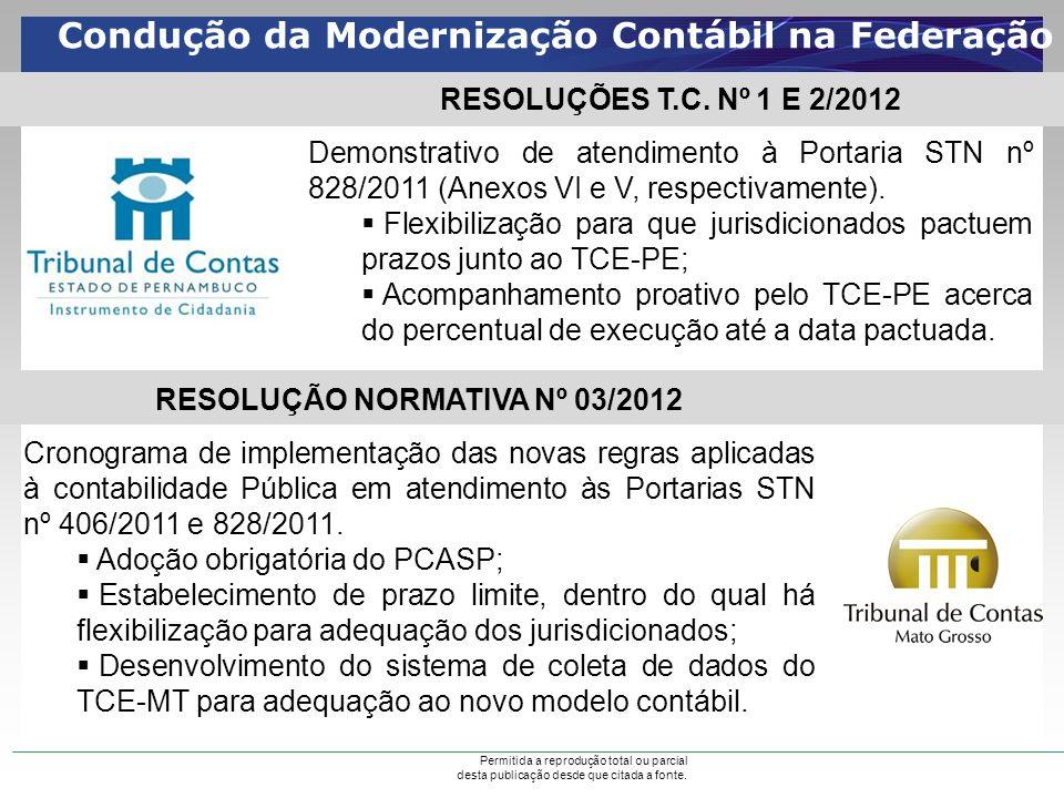 RESOLUÇÃO NORMATIVA Nº 03/2012