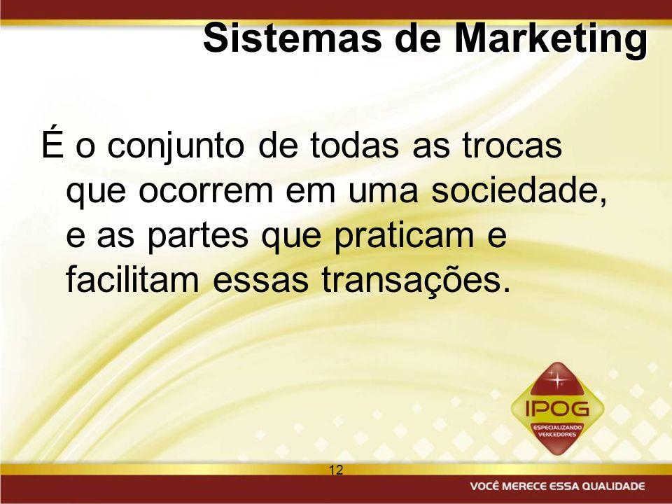 Sistemas de Marketing É o conjunto de todas as trocas que ocorrem em uma sociedade, e as partes que praticam e facilitam essas transações.
