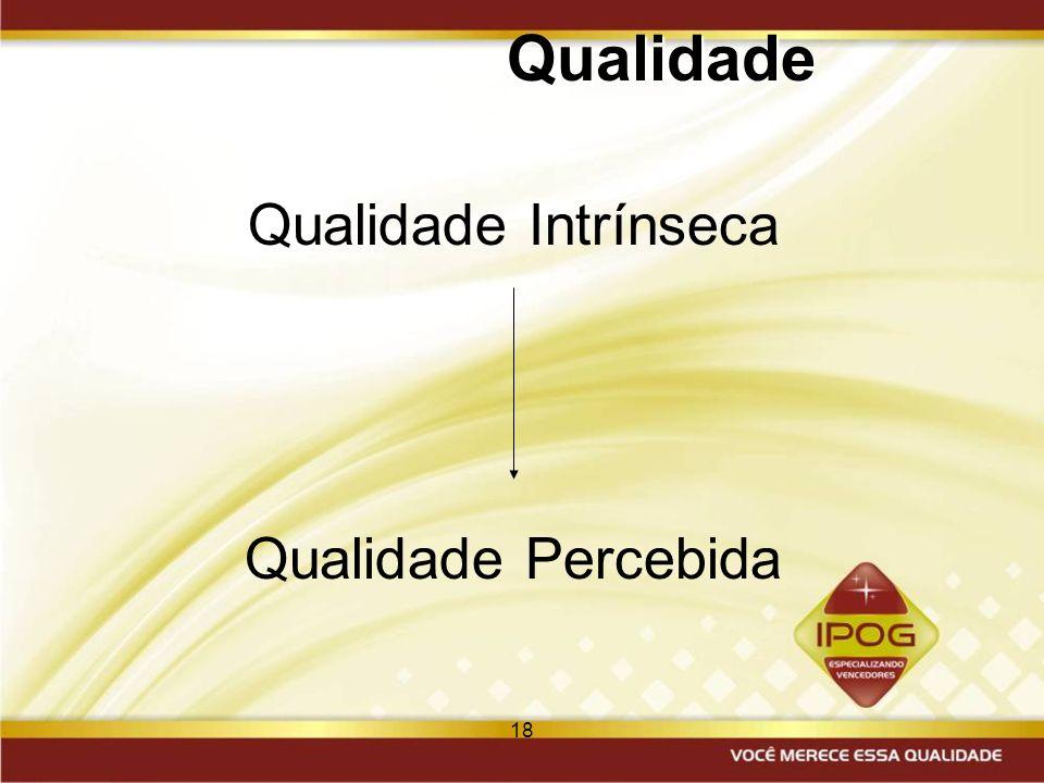 Qualidade Qualidade Intrínseca Qualidade Percebida