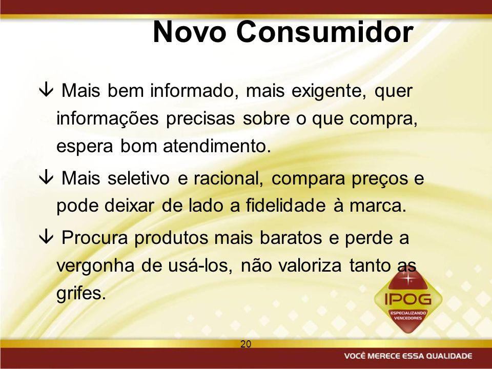 Novo Consumidor Mais bem informado, mais exigente, quer informações precisas sobre o que compra, espera bom atendimento.