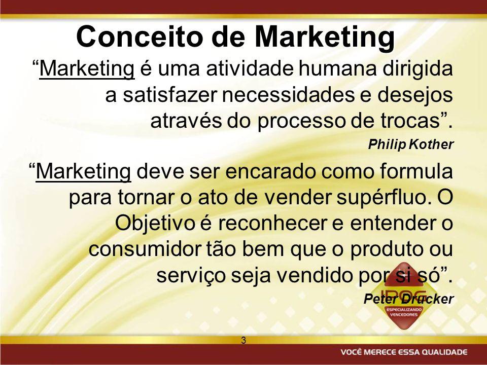 Conceito de Marketing Marketing é uma atividade humana dirigida a satisfazer necessidades e desejos através do processo de trocas .