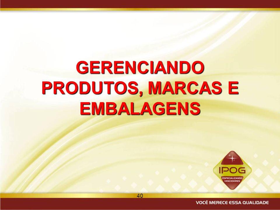 GERENCIANDO PRODUTOS, MARCAS E EMBALAGENS