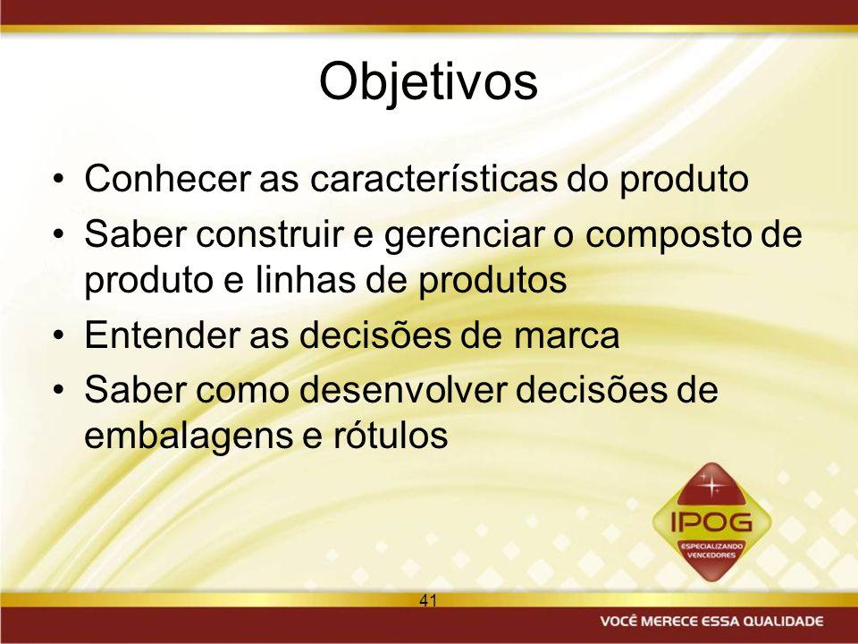 Objetivos Conhecer as características do produto