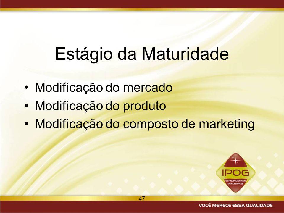 Estágio da Maturidade Modificação do mercado Modificação do produto