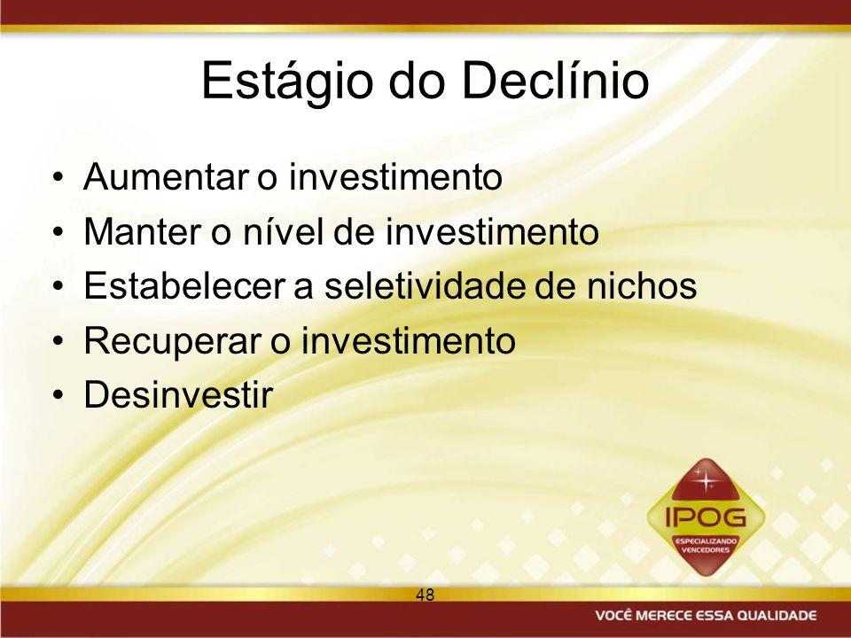 Estágio do Declínio Aumentar o investimento