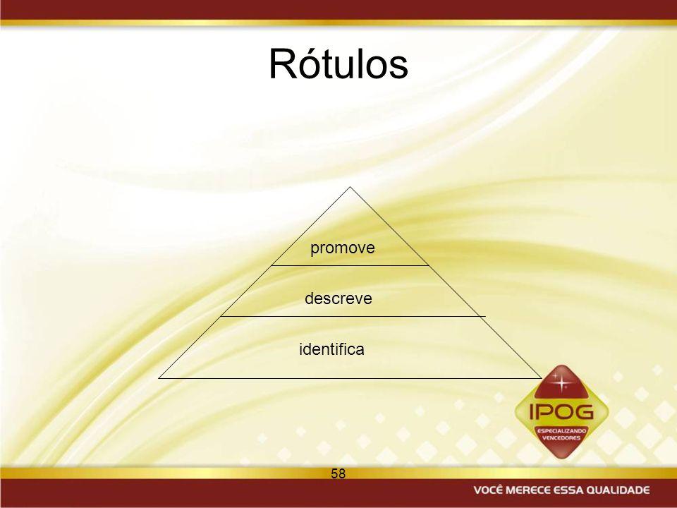 Rótulos promove descreve identifica